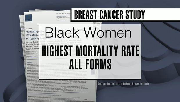 Black Women Highest Breast Cancer Rates - Research Finds